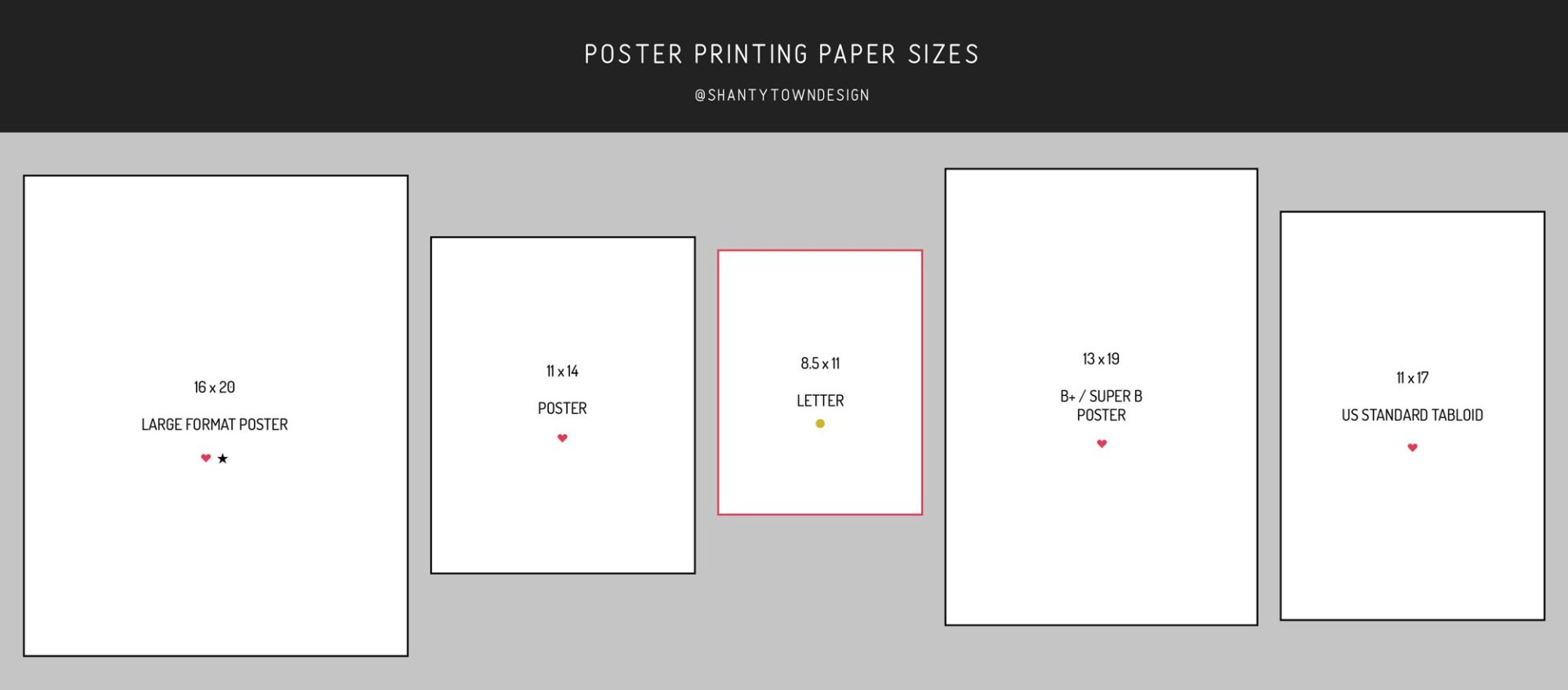 poster paper printing size guide, US standard paper sizes