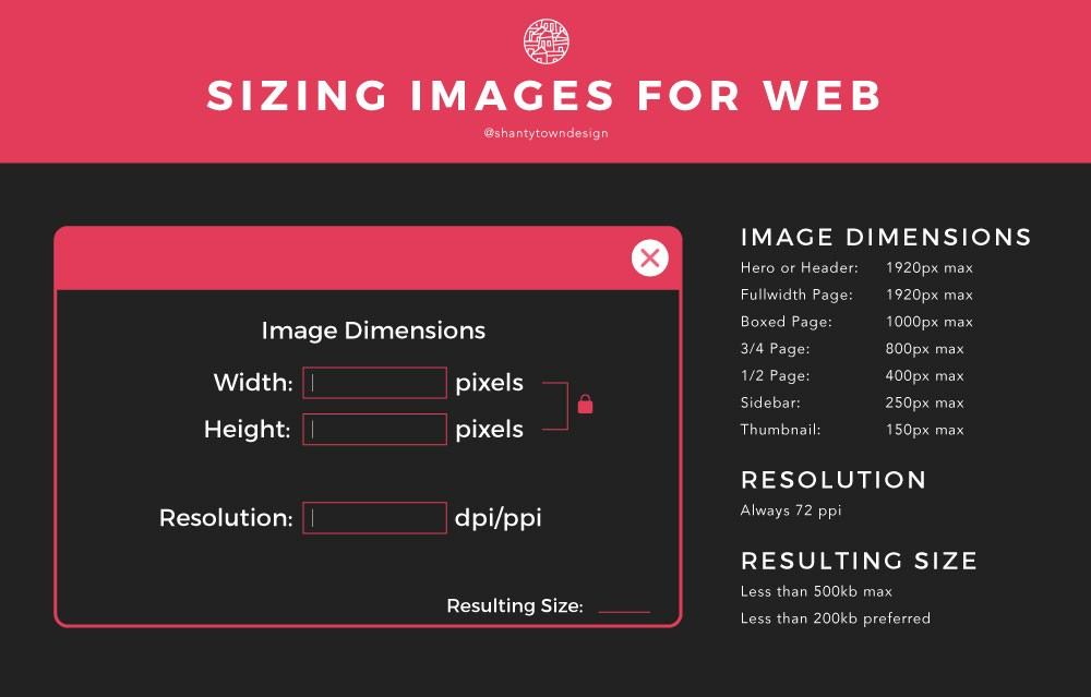 Sizing Images for WordPress Websites